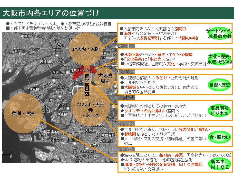 about_nakanoshima