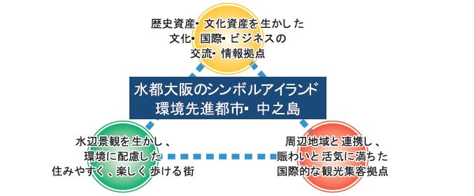 vision_image1